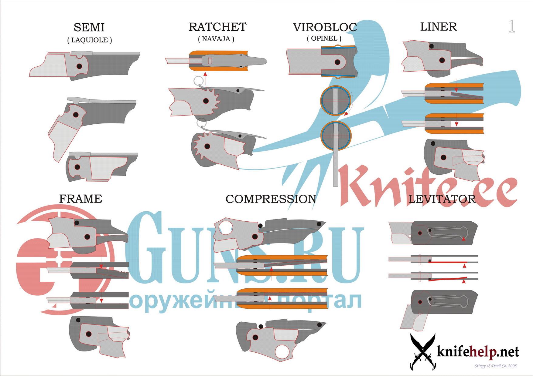 Read more.  21/09/2013. Схемы замков. admin.  Схема центрального замка форд эскейп схемы замков складных ножей.
